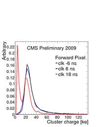 Cluster clusChargeFPix.png