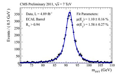 egm phosphor data EB pt25to999 highR9.png