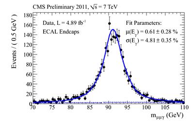 egm phosphor data EE pt25to999.png