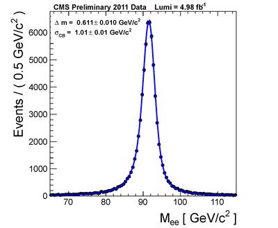 invMass SC regrCorr ele-EB-gold data.png