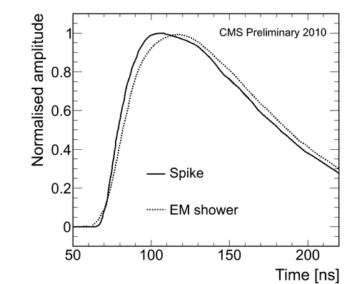 spike pulse shape.png