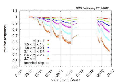 laser monitoring histories 2011-2012.png