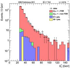 Data MC Pt Comparison eb allr9 log.png