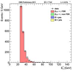 Data MC Pt Comparison eb highr9.png
