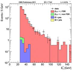 Data MC Pt Comparison eb highr9 log.png
