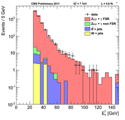 Data MC Pt Comparison ecal allr9 log.png
