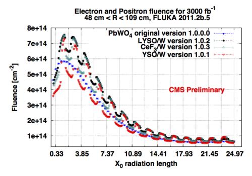CMSpp EEcomp elpo eta1.8 2.6 140404 all.png