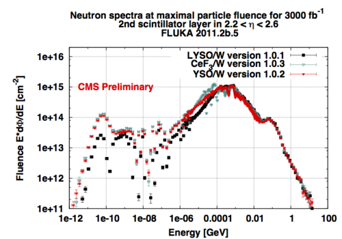 isoleth neutron spectra showermax140321.png