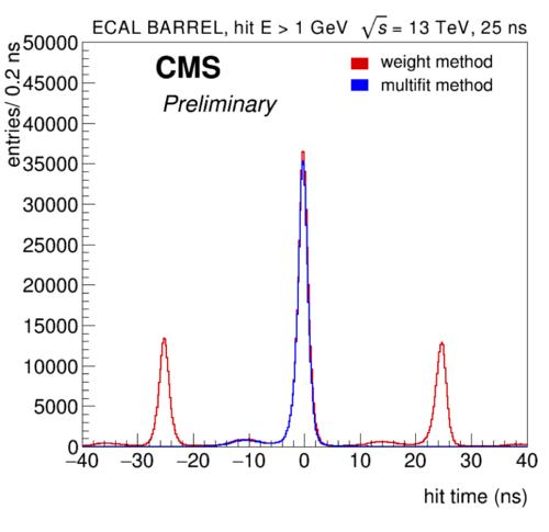 timing barrel linear.png