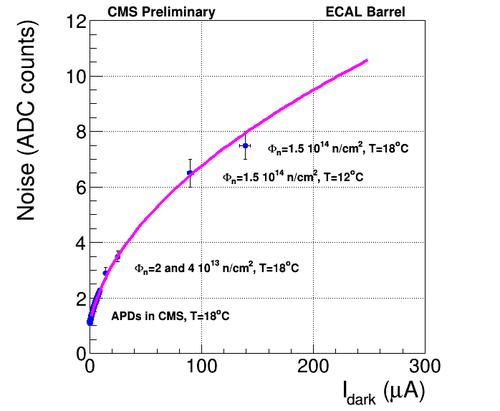 idark vs rmsg12 fit.png