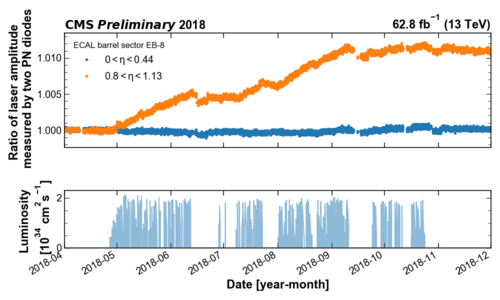 PNA PNB fed17 iPN0 3 side0 2018.png