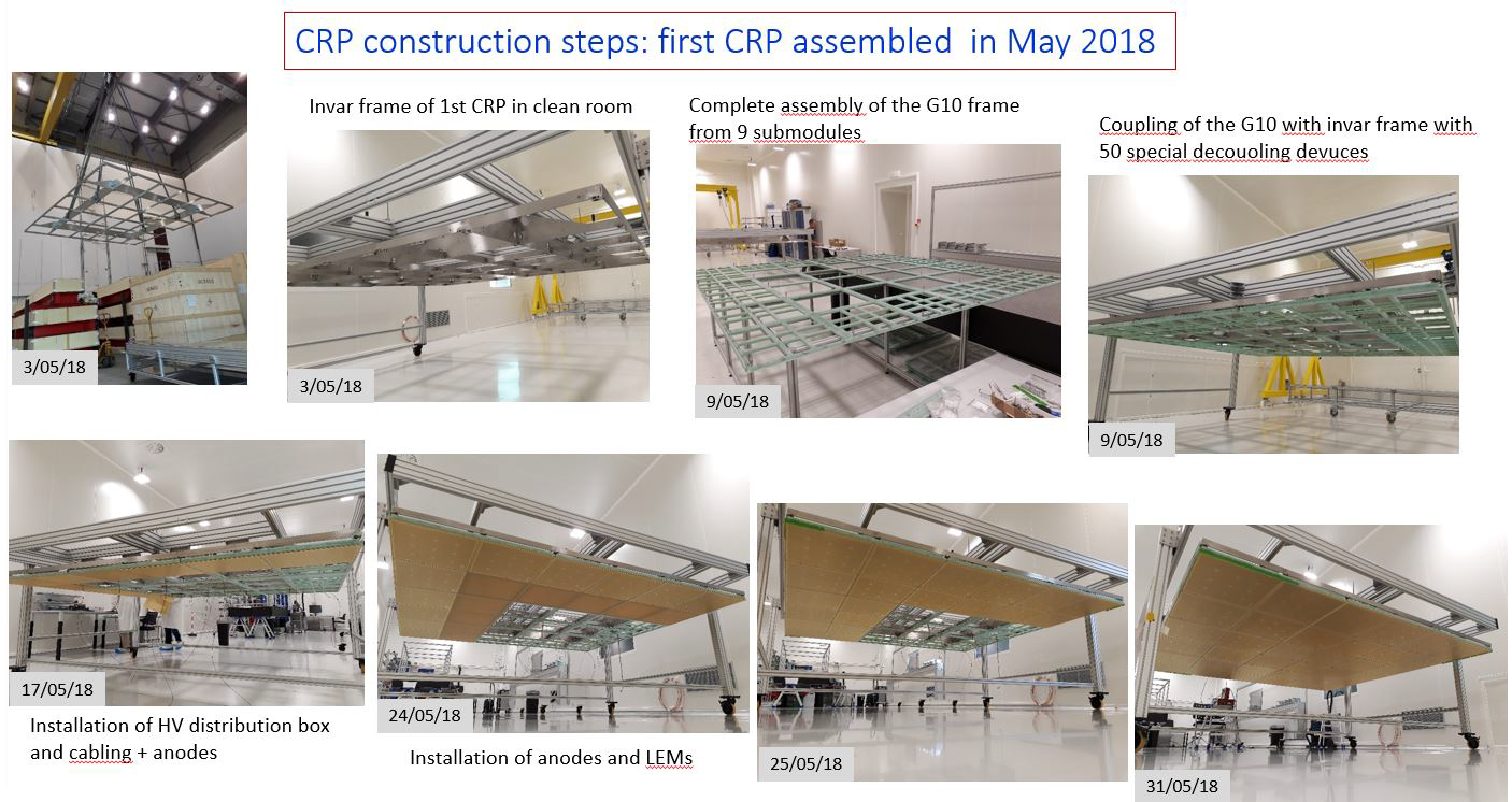 CRP_construction.png