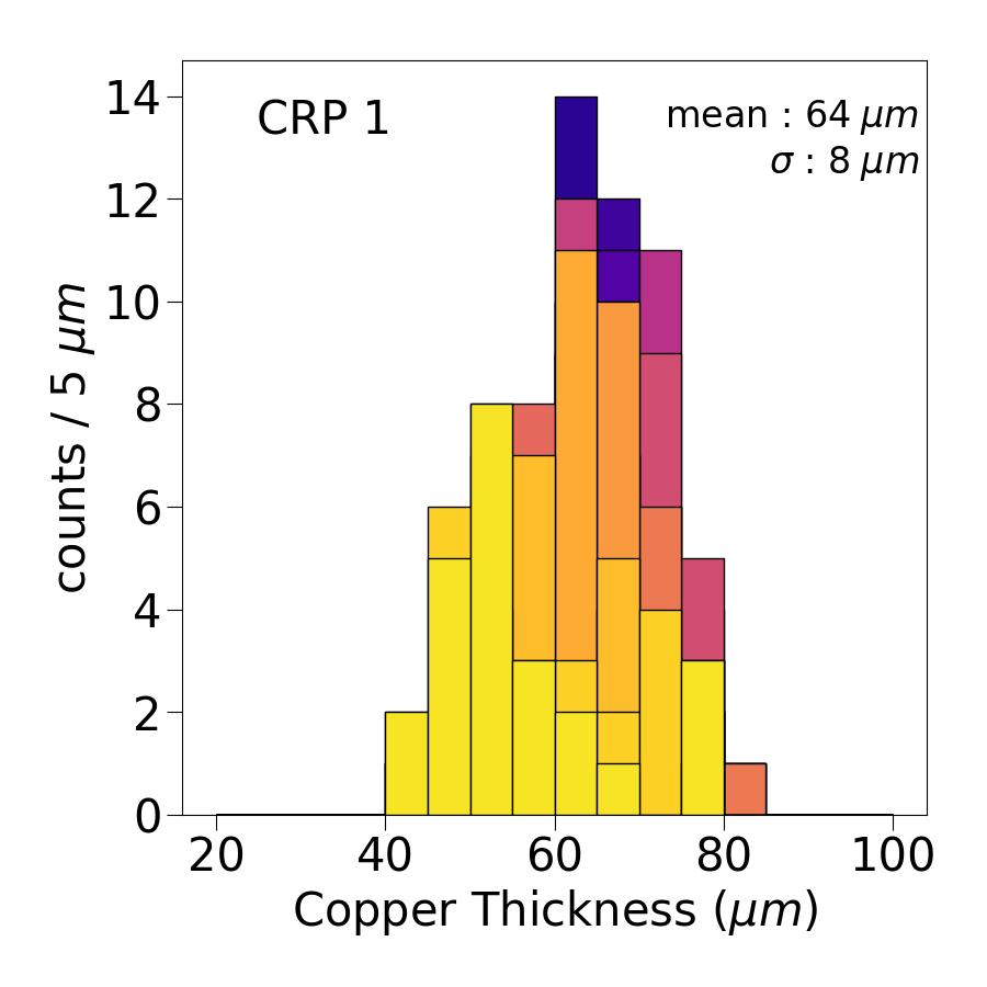 LEM_Copper_CRP1.png
