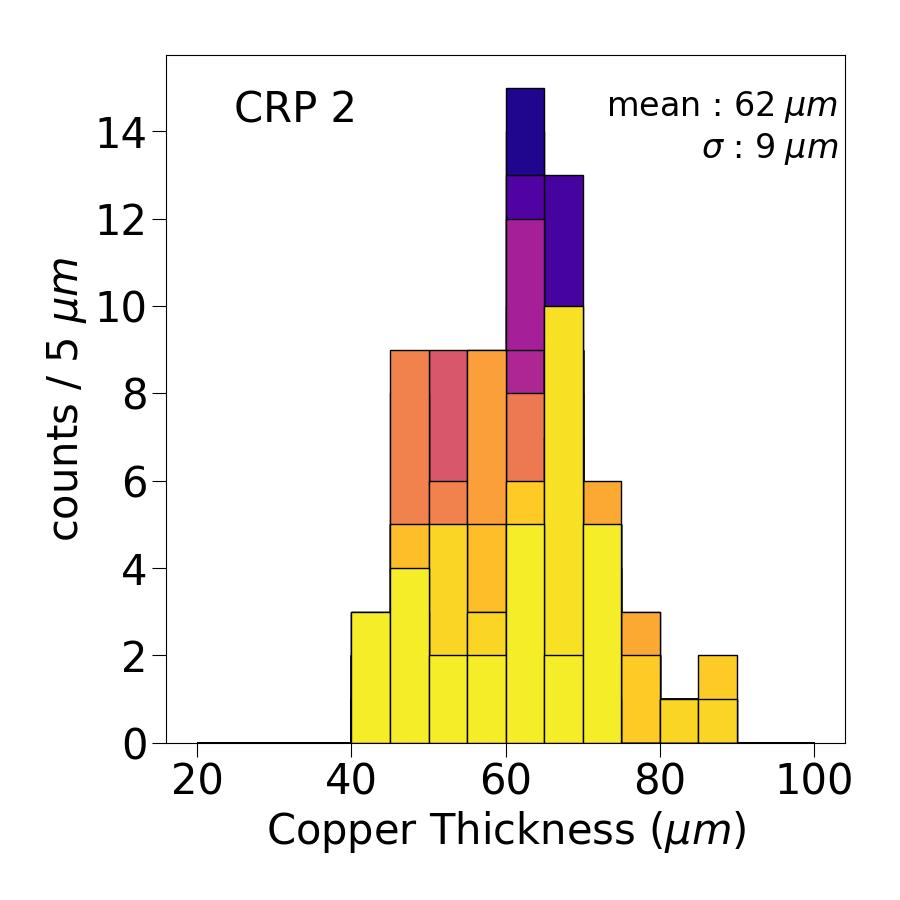 LEM_Copper_CRP2.png