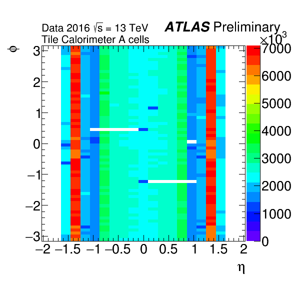 Alayer_r311481_data16_13Tev.png