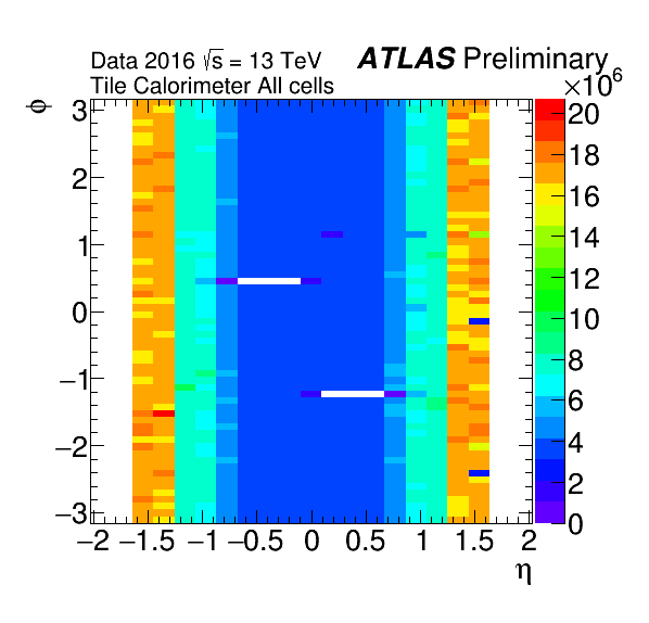 Alllayers_r311481_data16_13Tev.png