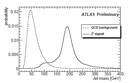 Atl09-81-15