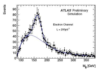 Atl09-87-7