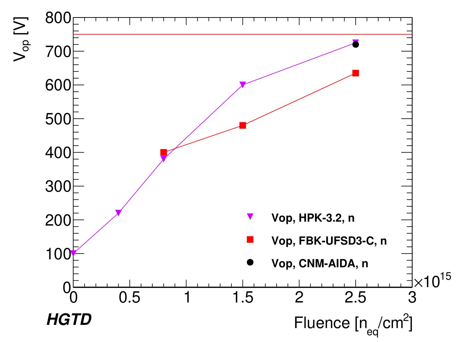 0fC_vs_bias_n-1.png