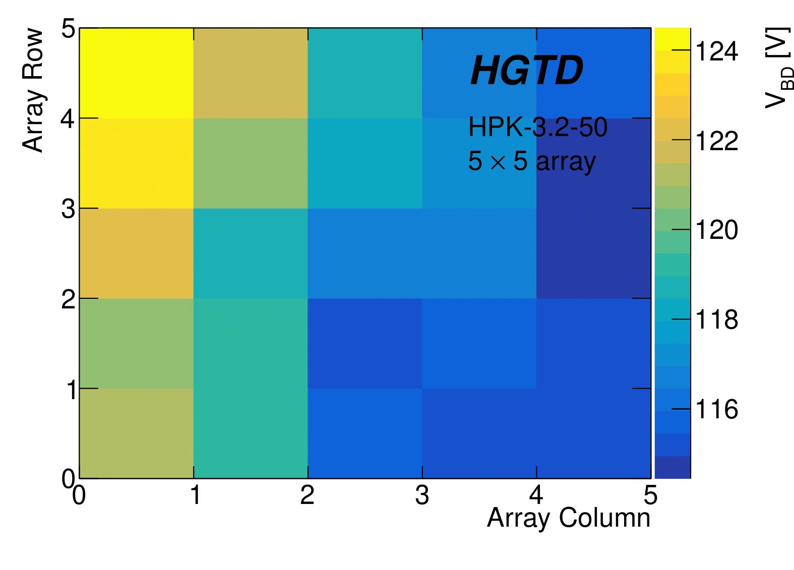 Fig-5_VBD_32_5x5-1.png