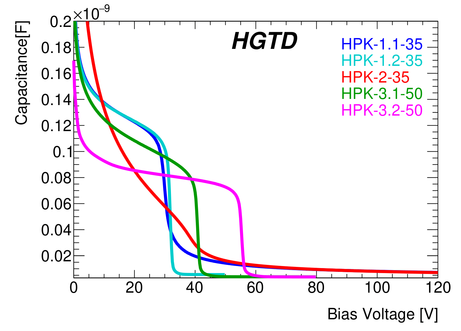 Fig-6a_CVL-1.png