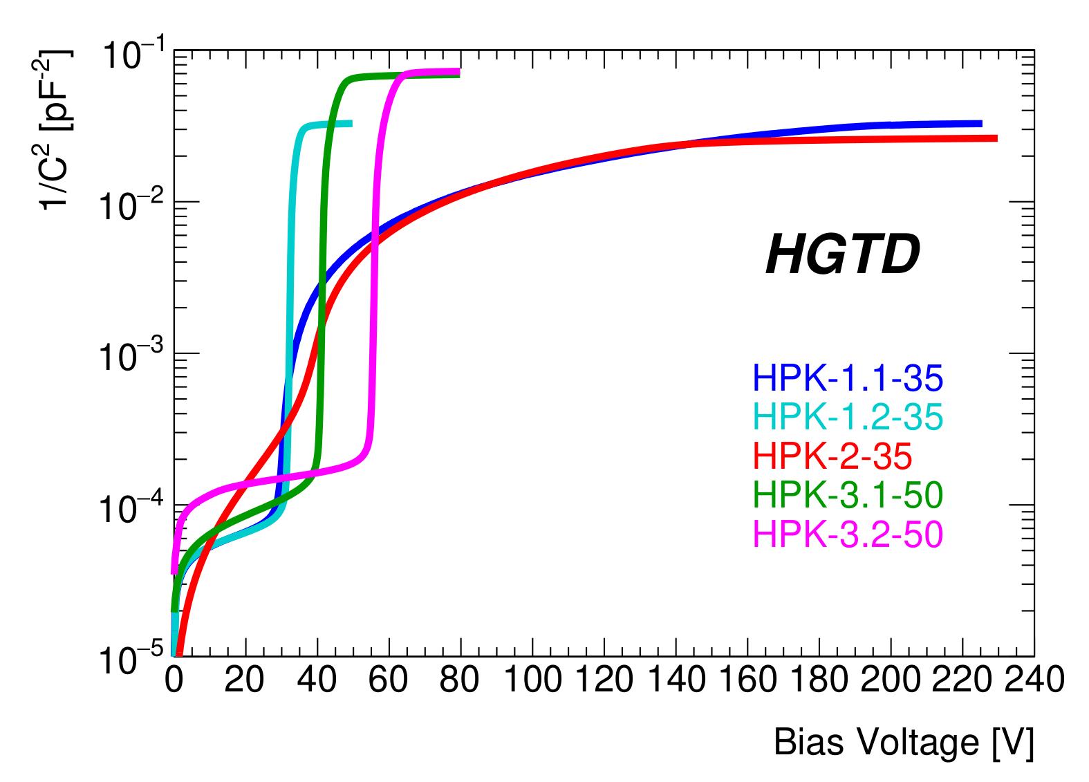 Fig-6b_C2V_Log-1.png