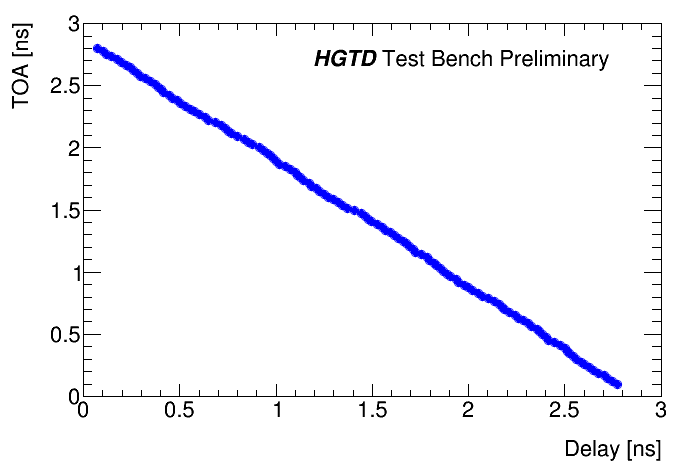 delayScanTrigExt_B_2_ch_0_TDR.png