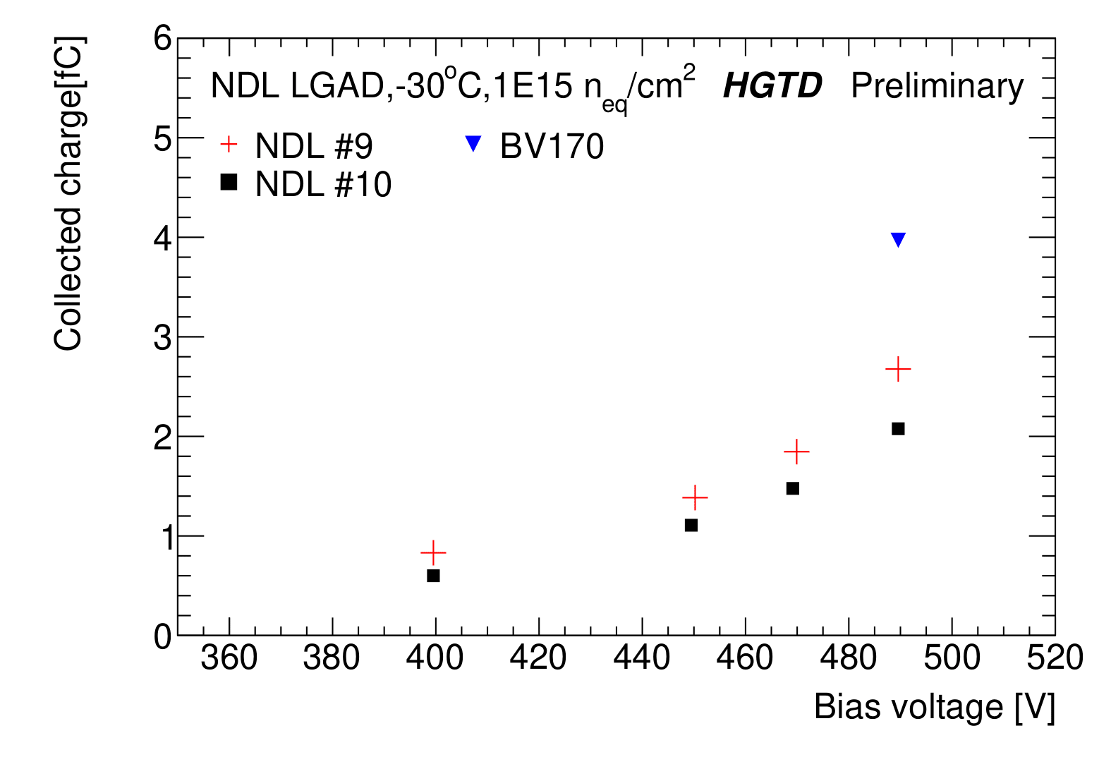 figure7b_1E15CollectedCharge3-1.png