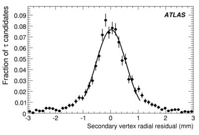 radial_residual_0_0.25.