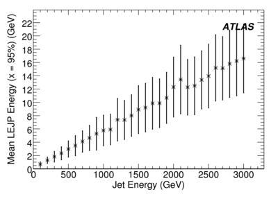 JetLEJP_x095_SpectraCentralVsEnergy.