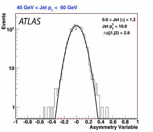 asymmetry1_eta0.0-1.2_PT10.0.