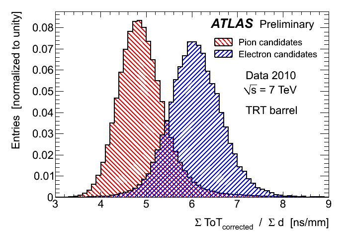 TRTPublicResults < AtlasPublic < TWiki