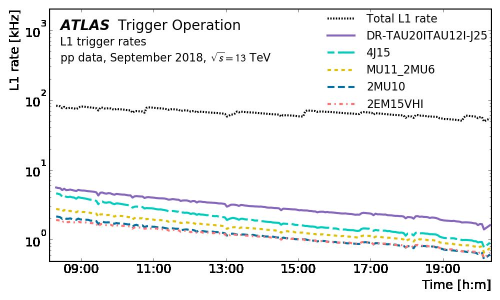 TriggerOperationPublicResults < AtlasPublic < TWiki
