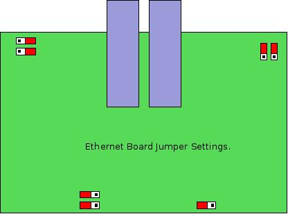Ethernet_board_jumpers.jpg