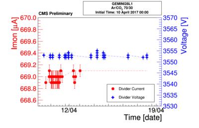 GEMINI28L1 HVStability V2.png