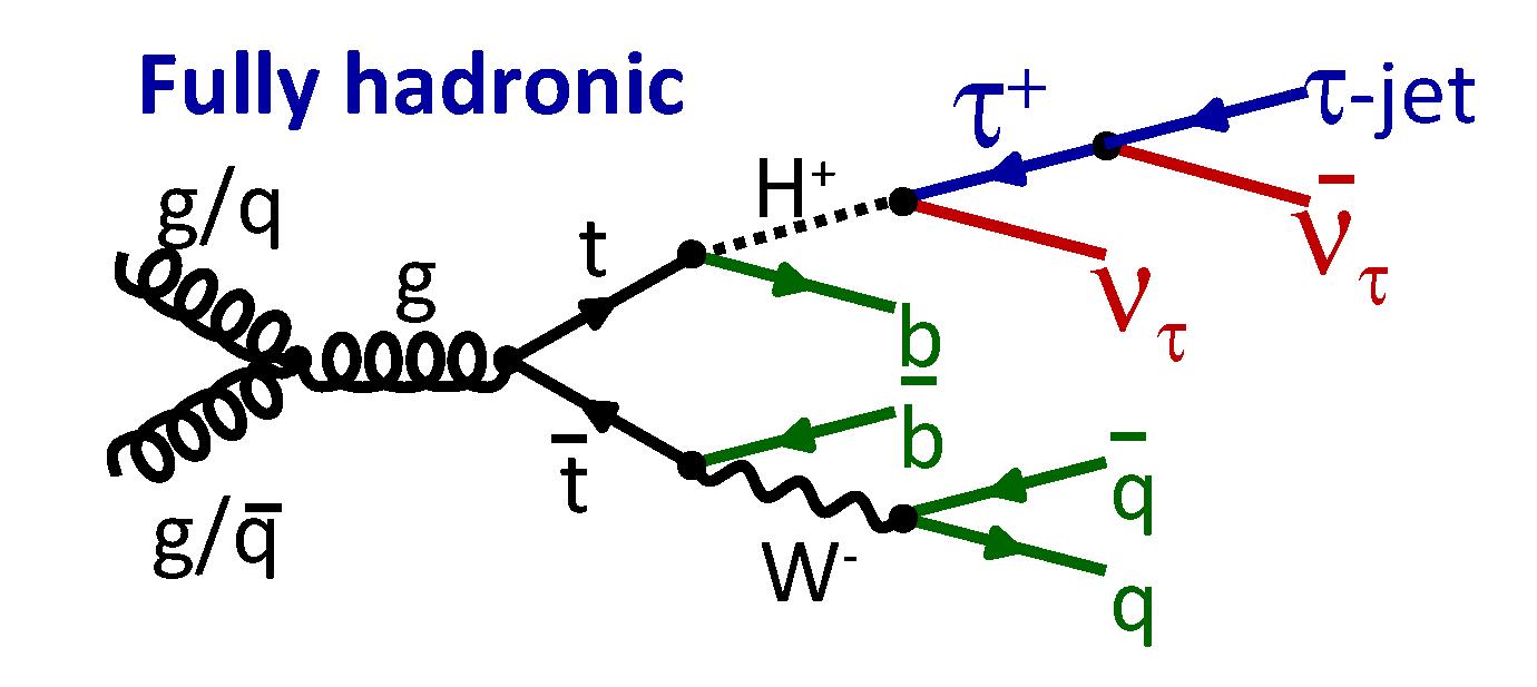 FeynmanDiagrams_fullyHadronic.png
