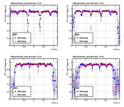 Approval effic vs eta.png