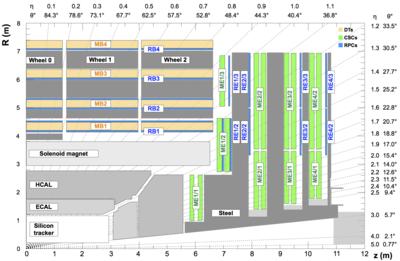 cms quadrant run ii.png