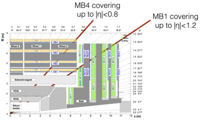 quadrant w mb4 acc.png