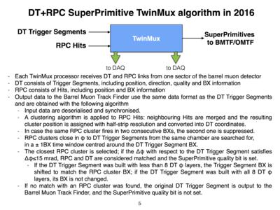 TwinMux Algo 2016.png