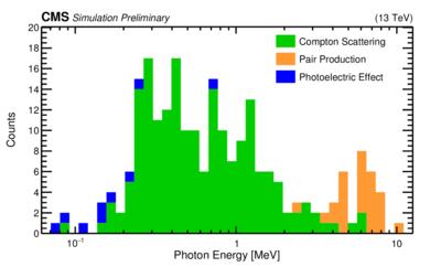 neut gamma proc energy.png