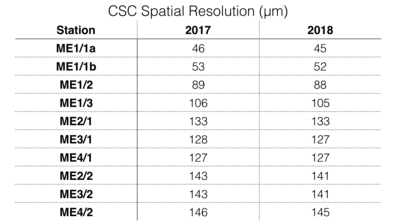 csc resolution table.png