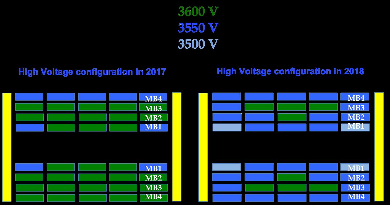 configurazioneHV.png