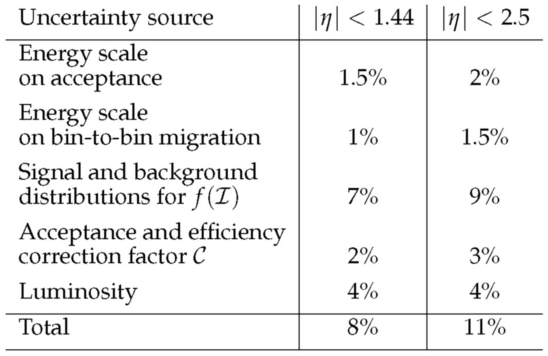 table_sys_summary