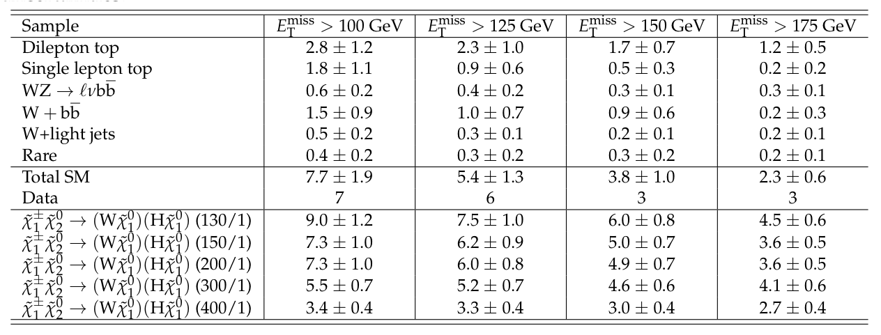 SUS-13-017_Table1_v1.png