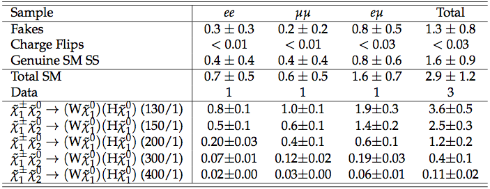 SUS-13-017_Table2_v2.png