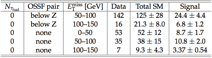 SUS-13-017_Table3_v1.png