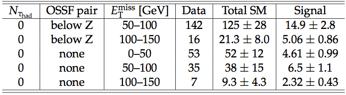 SUS-13-017_Table4_v1.png