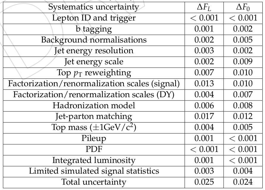 Sys_Table.png
