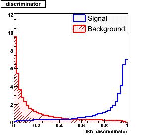 output_lkh_discriminator_pdf.png